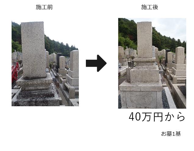 お墓の傾き直しの実例_1